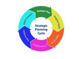 Strategic Plan and Branding Guide
